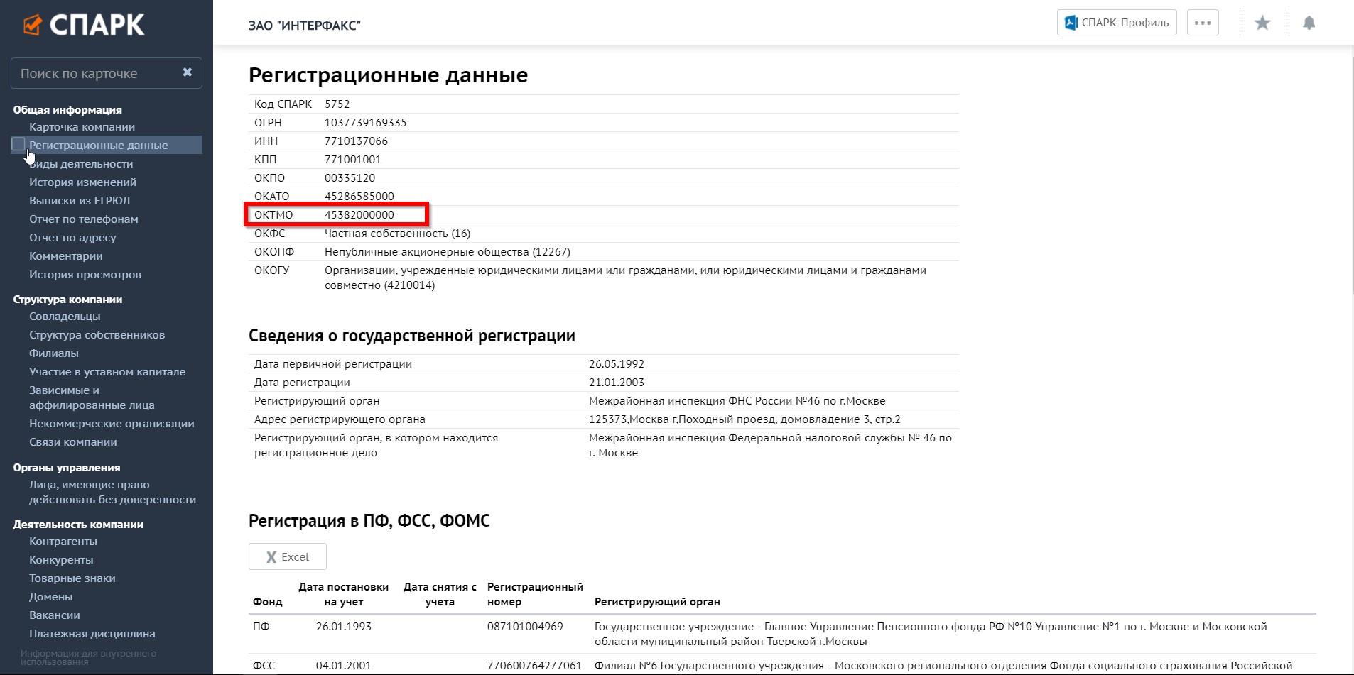где взять октмо компании купить такси в кредит в москве